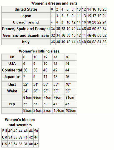 Womens International Sizing Chart 2011.