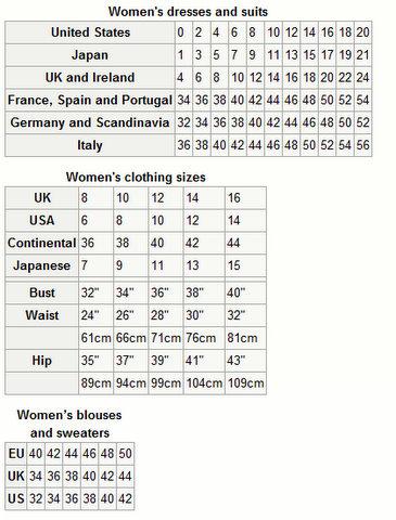 Womens International Sizing Chart 2011.